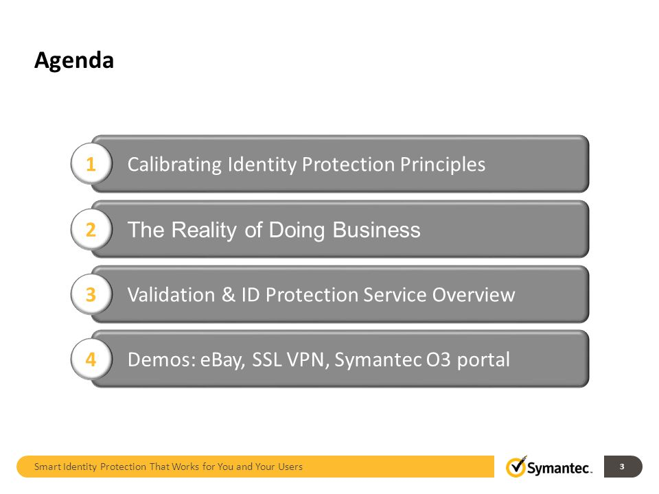 Easy to Use Management Portal 14 Smart Identity Protection That Works for You and Your Users