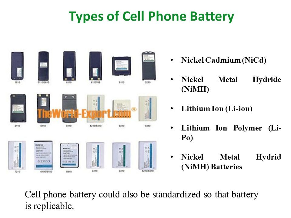 Nickel Cadmium (NiCd) Nickel Metal Hydride (NiMH) Lithium Ion (Li-ion) Lithium Ion Polymer (Li- Po) Nickel Metal Hydrid (NiMH) Batteries Types of Cell