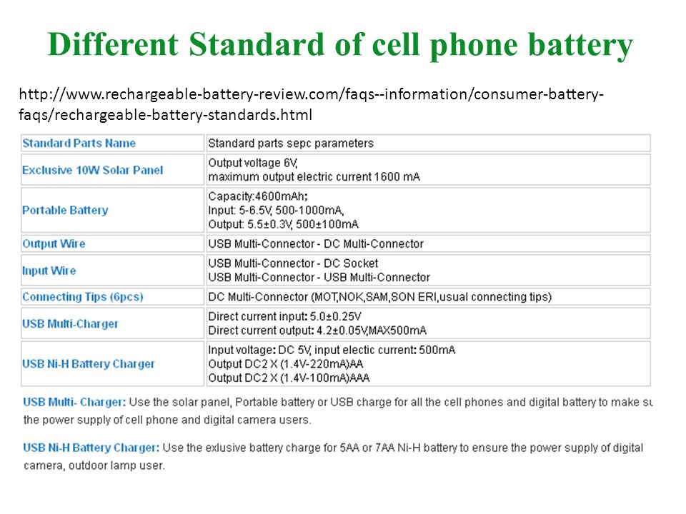 http://www.rechargeable-battery-review.com/faqs--information/consumer-battery- faqs/rechargeable-battery-standards.html Different Standard of cell phone battery