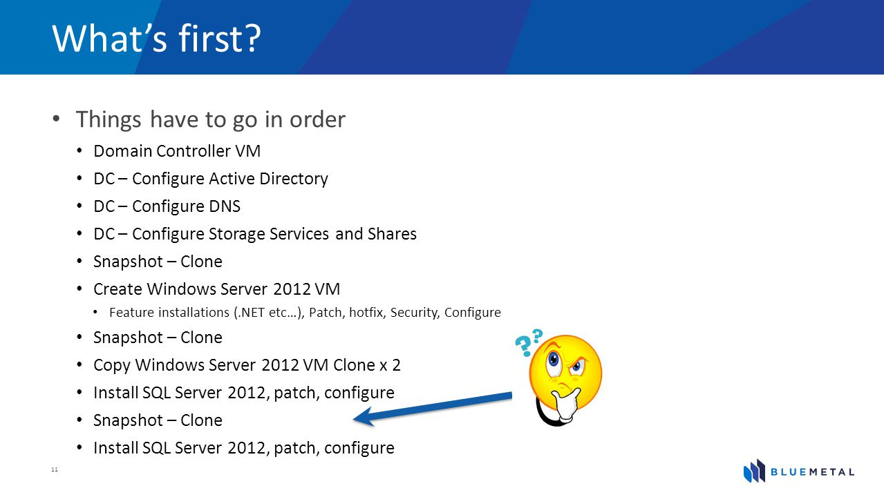 Whats first? Things have to go in order Domain Controller VM DC – Configure Active Directory DC – Configure DNS DC – Configure Storage Services and Sh