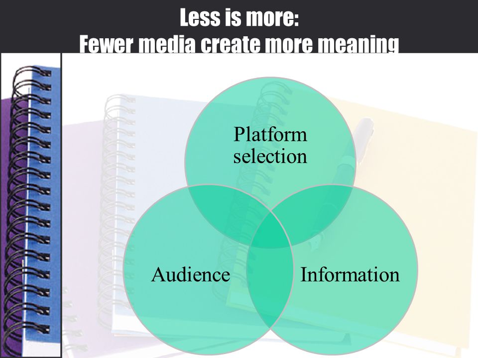 Less is more: Fewer media create more meaning Platform selection InformationAudience
