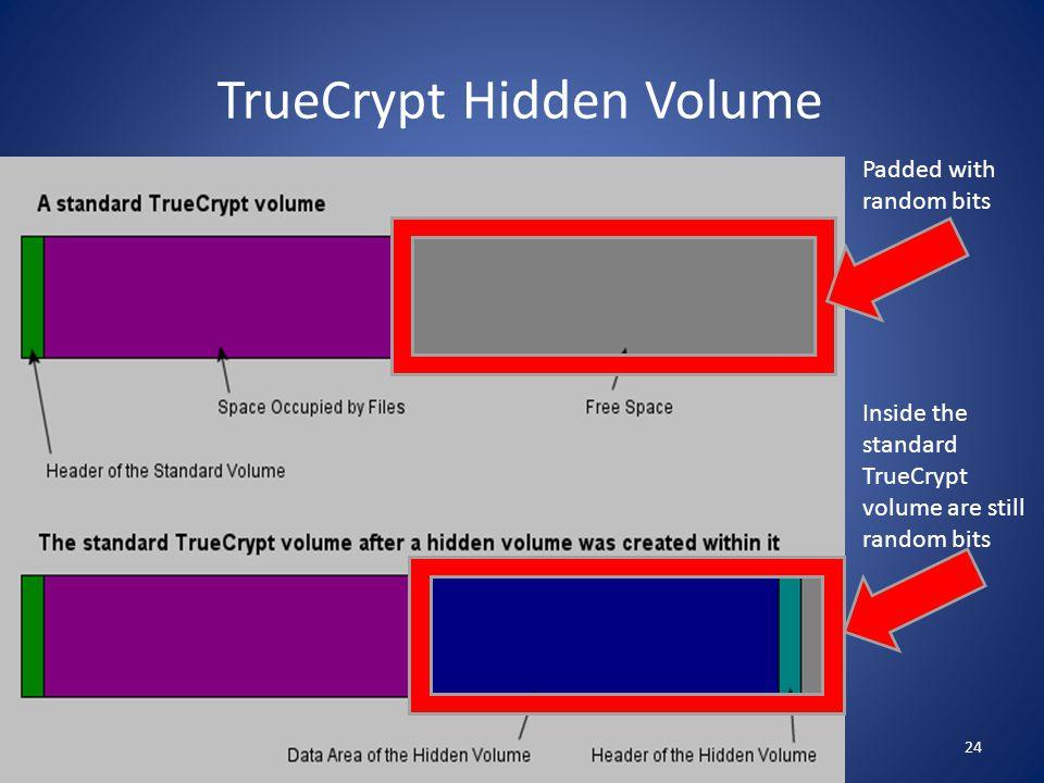 TrueCrypt Hidden Volume Padded with random bits Inside the standard TrueCrypt volume are still random bits 24