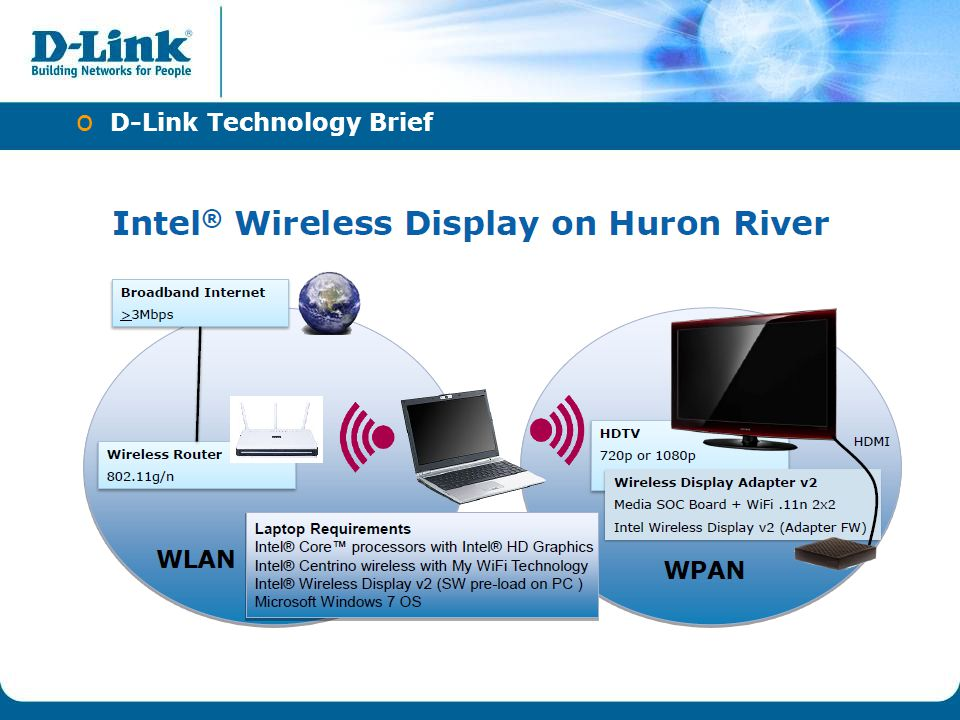 o D-Link Technology Brief