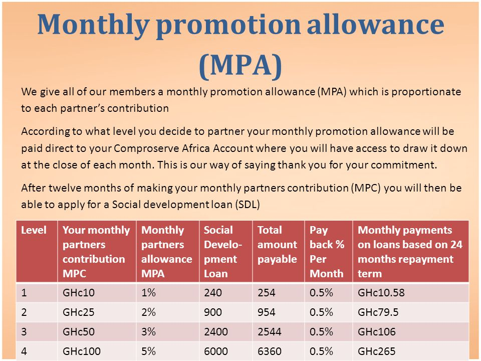 Monthly promotion allowance (MPA) © Comproserve Africa 2010 We give all of our members a monthly promotion allowance (MPA) which is proportionate to e
