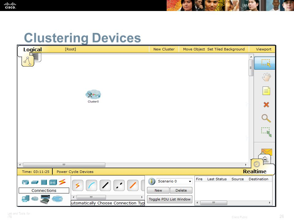 Lab and Tools for ITE 26 Cisco Public Clustering Devices