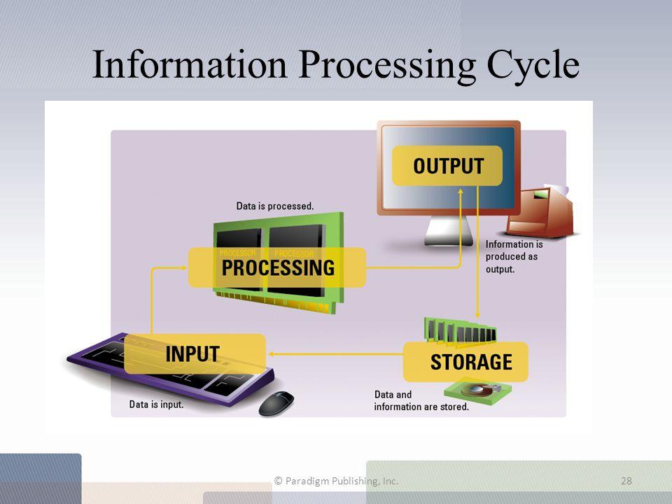 Information Processing Cycle © Paradigm Publishing, Inc.28