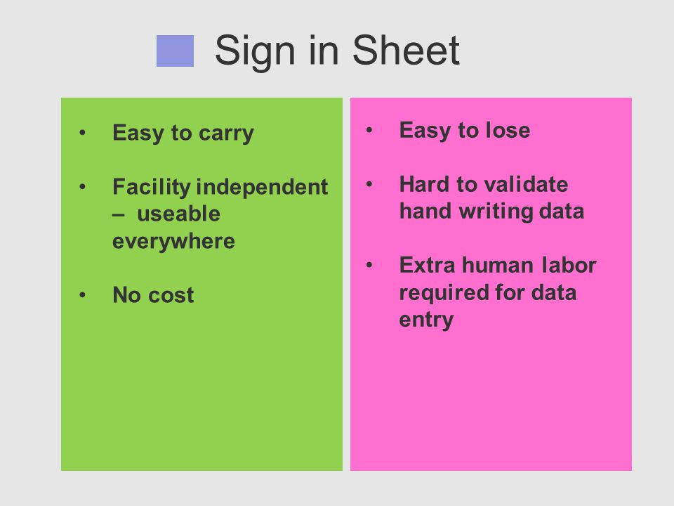Sign in Sheet Easy to carry Facility independent – useable everywhere No cost Easy to lose Hard to validate hand writing data Extra human labor required for data entry