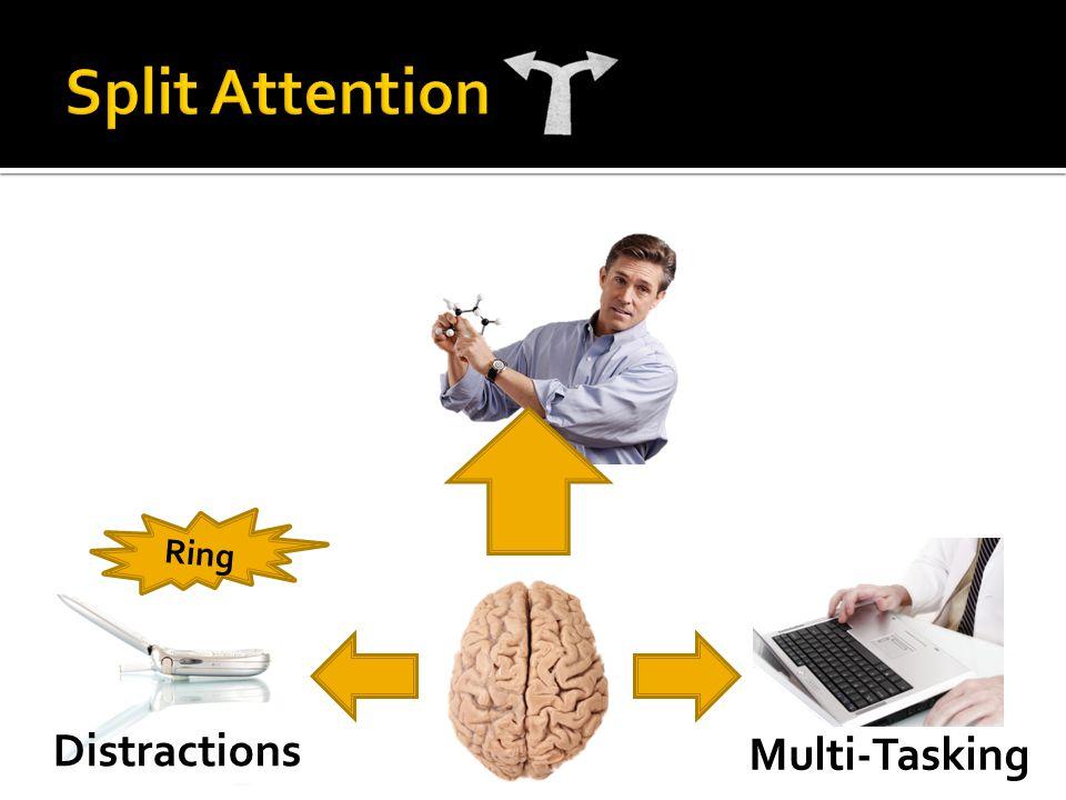 Multi-Tasking Distractions Ring