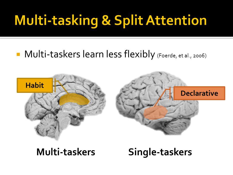 Multi-taskers learn less flexibly (Foerde, et al., 2006). Habit Declarative Multi-taskers Single-taskers
