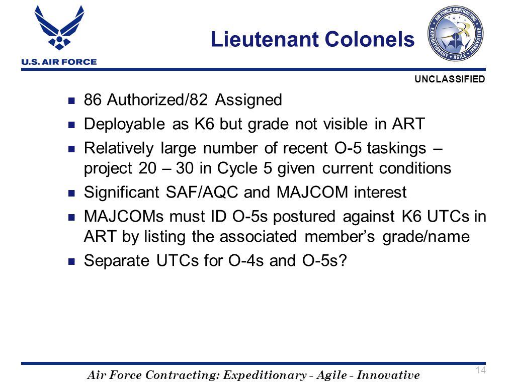 Air Force Contracting: Expeditionary - Agile - Innovative UNCLASSIFIED 14 Lieutenant Colonels 86 Authorized/82 Assigned Deployable as K6 but grade not