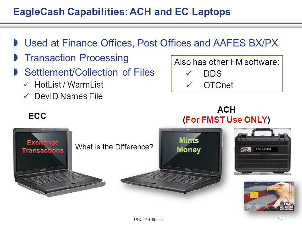 EagleCash Capabilities: ACH and EC Laptops 13 Used at Finance Offices, Post Offices and AAFES BX/PX Transaction Processing Settlement/Collection of Fi