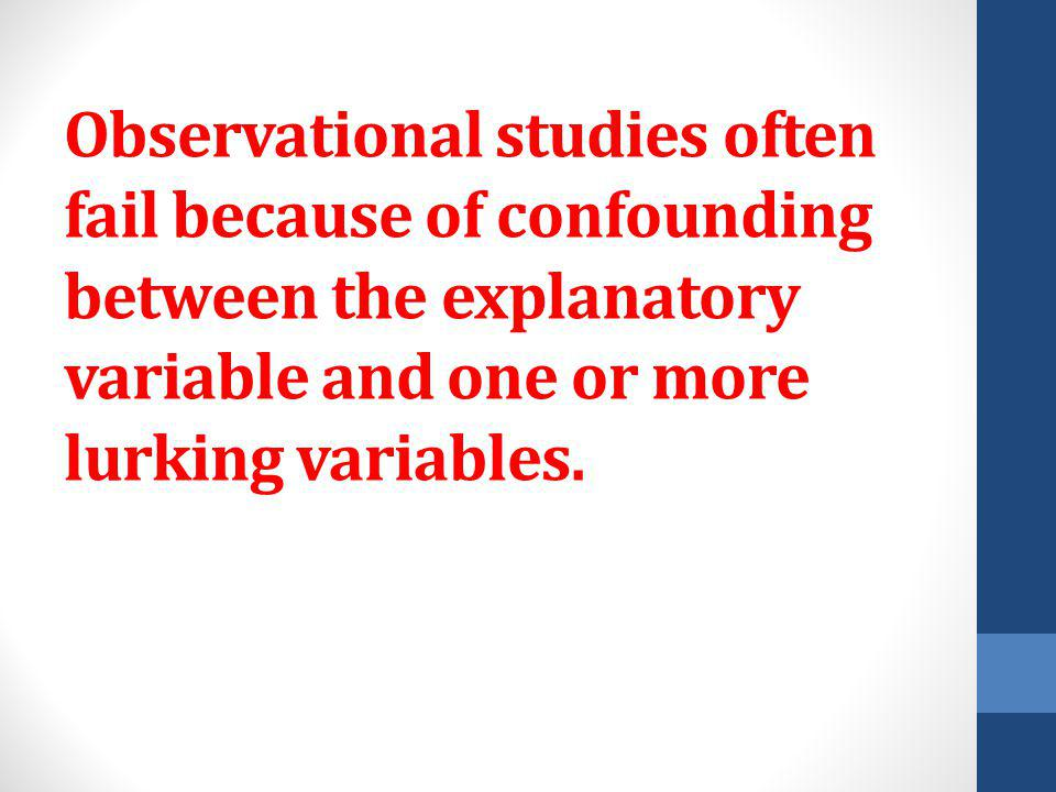 Observational studies often fail because of confounding between the explanatory variable and one or more lurking variables.