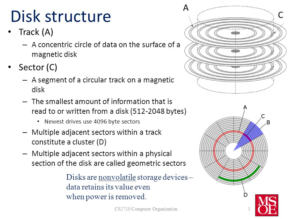 Disk structure Track (A) – A concentric circle of data on the surface of a magnetic disk Sector (C) – A segment of a circular track on a magnetic disk – The smallest amount of information that is read to or written from a disk (512-2048 bytes) Newest drives use 4096 byte sectors – Multiple adjacent sectors within a track constitute a cluster (D) – Multiple adjacent sectors within a physical section of the disk are called geometric sectors CS2710 Computer Organization3 A C Disks are nonvolatile storage devices – data retains its value even when power is removed.