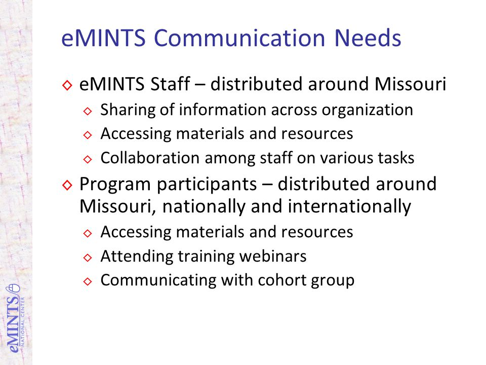 eMINTS Communication Needs eMINTS Staff – distributed around Missouri Sharing of information across organization Accessing materials and resources Collaboration among staff on various tasks Program participants – distributed around Missouri, nationally and internationally Accessing materials and resources Attending training webinars Communicating with cohort group
