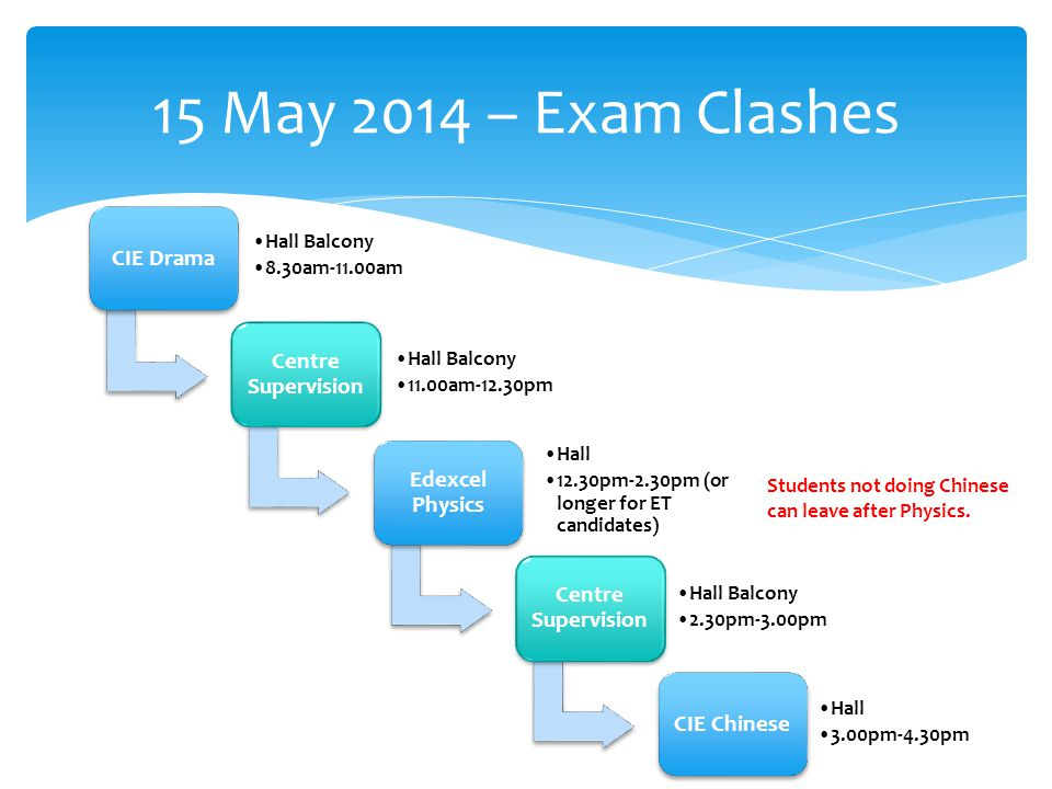 20 May 2014 – Exam Clashes Edexcel World Literature Hall 8.30am-10.15am Centre Supervision Hall 10.15am-11.00am CIE First Lang Chinese