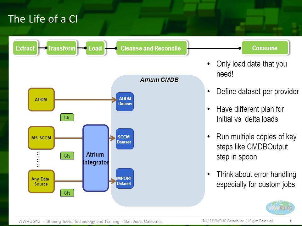© 2013 WWRUG Canada Inc. All Rights Reserved 9 The Life of a CI Atrium CMDB SCCM Dataset MS SCCM IMPORT Dataset Atrium Integrator CIs Any Data Source.
