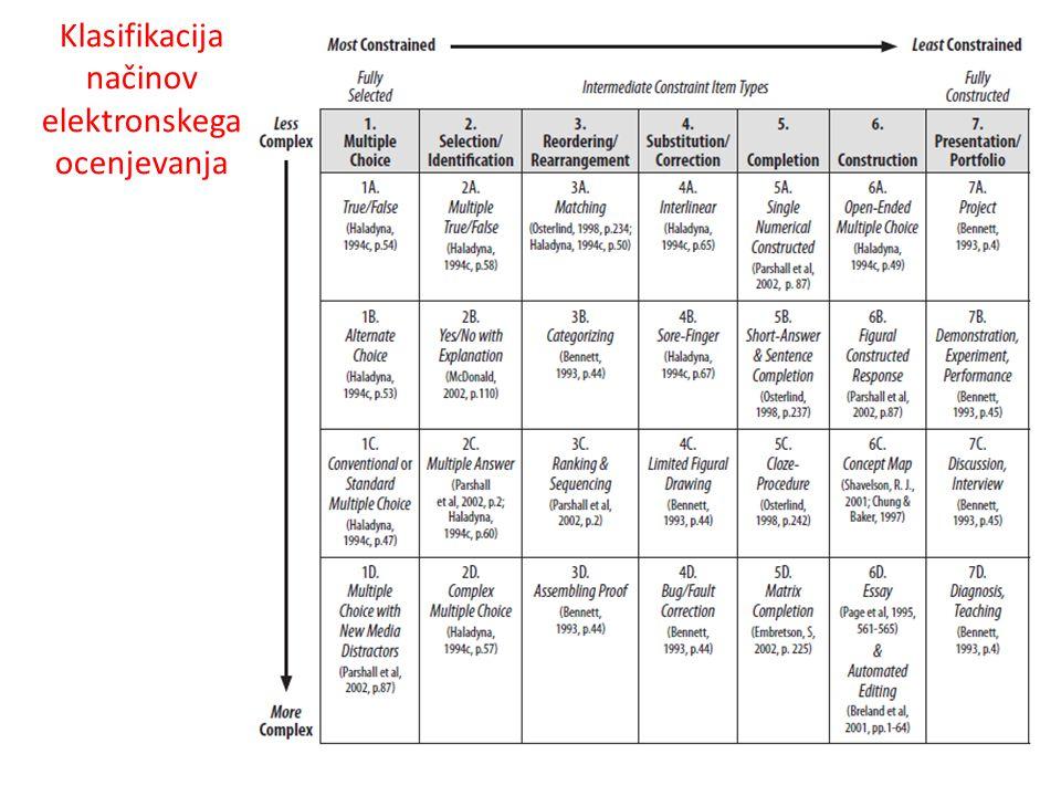 Klasifikacija načinov elektronskega ocenjevanja