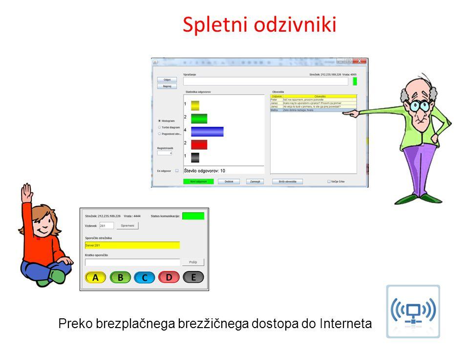 Spletni odzivniki Preko brezplačnega brezžičnega dostopa do Interneta