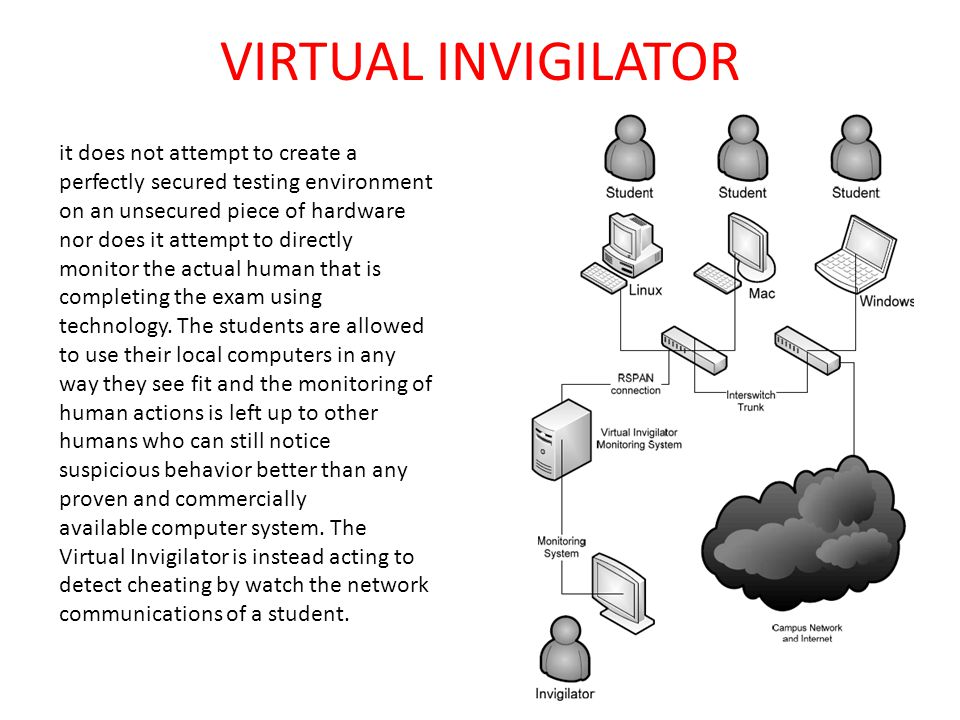 VIRTUAL INVIGILATOR it does not attempt to create a perfectly secured testing environment on an unsecured piece of hardware nor does it attempt to directly monitor the actual human that is completing the exam using technology.