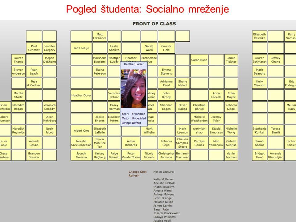 Pogled študenta: Socialno mreženje