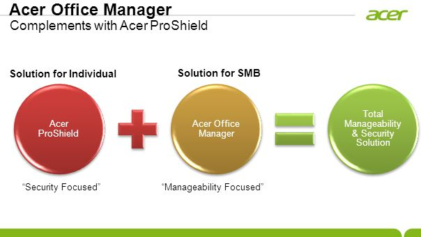 Acer ProShield Acer Office Manager Total Manageability & Security Solution Acer Office Manager Complements with Acer ProShield Security FocusedManageability Focused Solution for SMB Solution for Individual