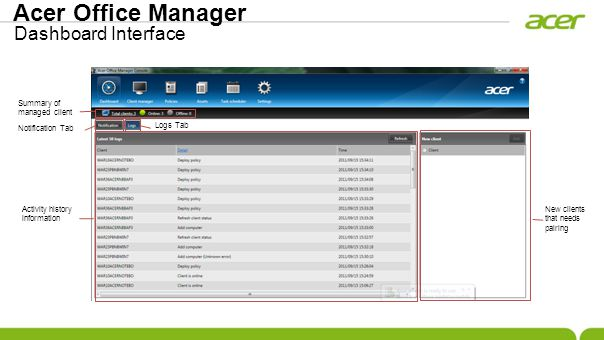 Acer Office Manager Dashboard Interface Summary of managed client Notification Tab Logs Tab Activity history information New clients that needs pairing