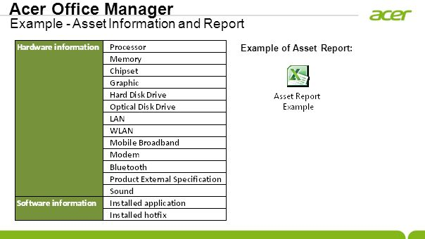 Acer Office Manager Example - Asset Information and Report Example of Asset Report: