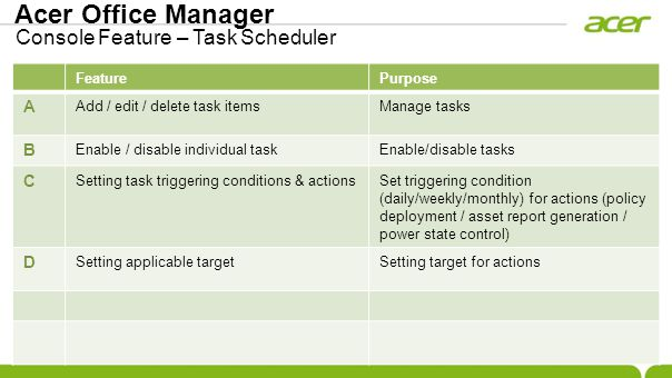 Acer Office Manager Console Feature – Task Scheduler FeaturePurpose A Add / edit / delete task itemsManage tasks B Enable / disable individual taskEnable/disable tasks C Setting task triggering conditions & actionsSet triggering condition (daily/weekly/monthly) for actions (policy deployment / asset report generation / power state control) D Setting applicable targetSetting target for actions