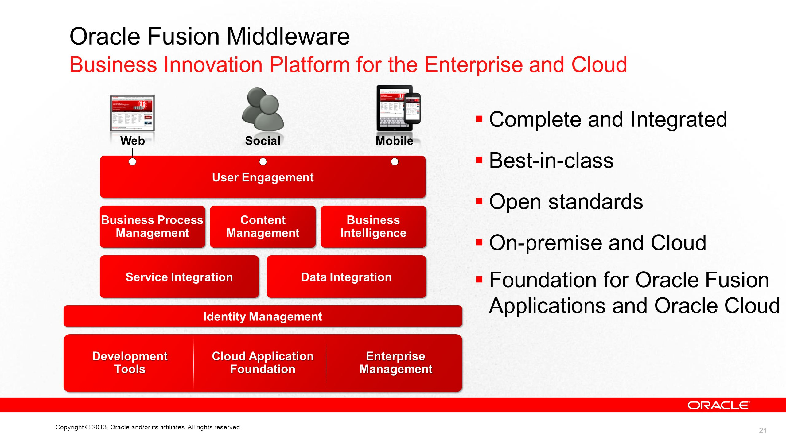 21 Copyright © 2013, Oracle and/or its affiliates. All rights reserved. Oracle Fusion Middleware Business Innovation Platform for the Enterprise and C