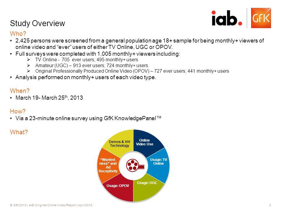 © GfK 2013 | IAB Original Online Video Report | April 20132 Who.