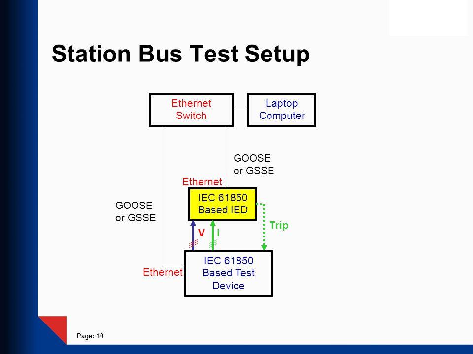 Page: 10 Station Bus Test Setup IEC 61850 Based IED V I Ethernet Ethernet Switch Laptop Computer Ethernet GOOSE or GSSE Trip IEC 61850 Based Test Devi