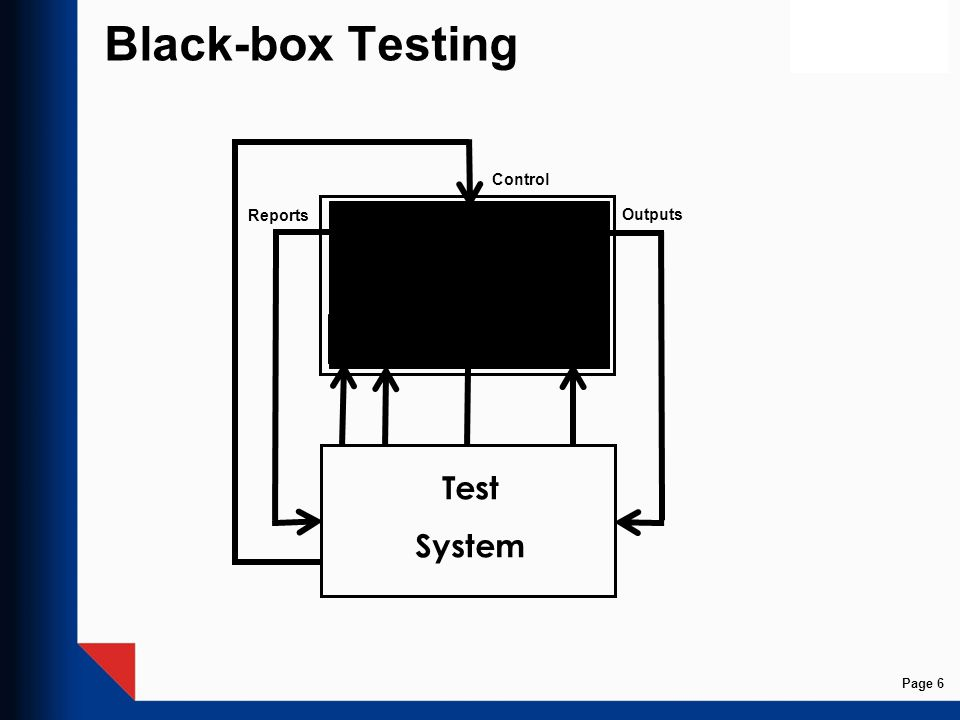 Black-box Testing SF M FE i FE 1 FE K Control Test System Outputs Reports Page 6