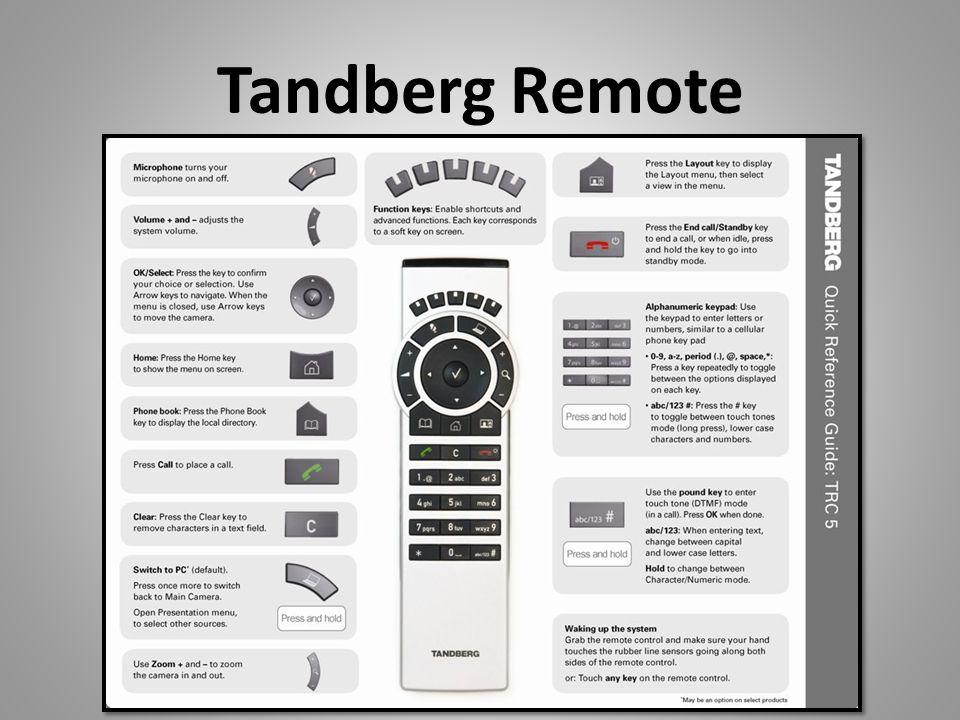 Tandberg Remote
