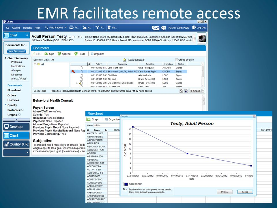 EMR facilitates remote access
