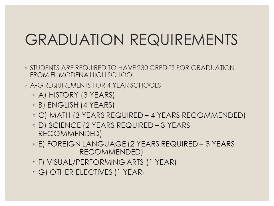 GRADUATION REQUIREMENTS STUDENTS ARE REQUIRED TO HAVE 230 CREDITS FOR GRADUATION FROM EL MODENA HIGH SCHOOL A-G REQUIREMENTS FOR 4 YEAR SCHOOLS A) HIS