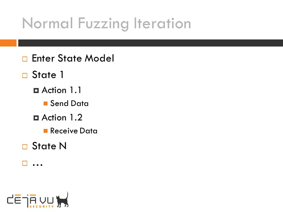 Normal Fuzzing Iteration Enter State Model State 1 Action 1.1 Send Data Action 1.2 Receive Data State N …