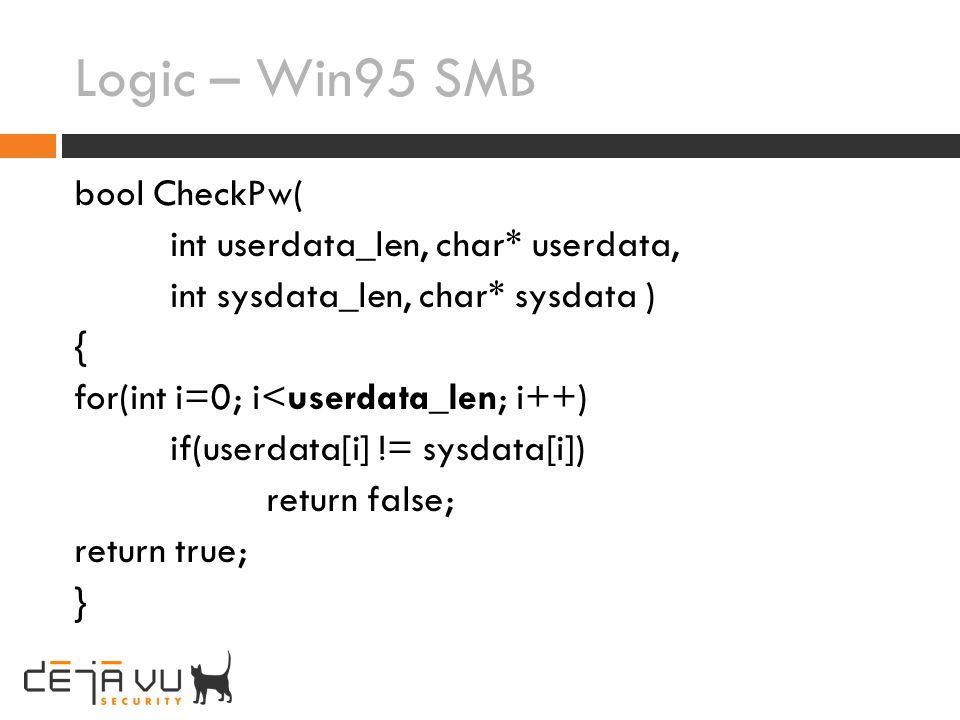 Logic – Win95 SMB bool CheckPw( int userdata_len, char* userdata, int sysdata_len, char* sysdata ) { for(int i=0; i<userdata_len; i++) if(userdata[i]