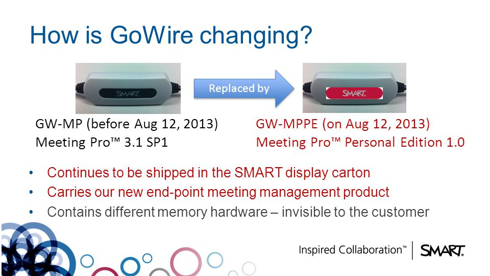 How is GoWire changing? Continues to be shipped in the SMART display carton Carries our new end-point meeting management product Contains different me