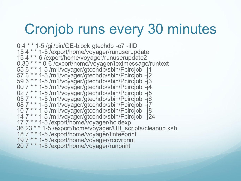 Cronjob runs every 30 minutes 0 4 * * 1-5 /gil/bin/GE-block gtechdb -o7 -iIID 15 4 * * 1-5 /export/home/voyager/runuserupdate 15 4 * * 6 /export/home/voyager/runuserupdate2 0,30 * * * 0-6 /export/home/voyager/textmessage/runtext 55 6 * * 1-5 /m1/voyager/gtechdb/sbin/Pcircjob -j1 57 6 * * 1-5 /m1/voyager/gtechdb/sbin/Pcircjob -j2 59 6 * * 1-5 /m1/voyager/gtechdb/sbin/Pcircjob -j3 00 7 * * 1-5 /m1/voyager/gtechdb/sbin/Pcircjob -j4 02 7 * * 1-5 /m1/voyager/gtechdb/sbin/Pcircjob -j5 05 7 * * 1-5 /m1/voyager/gtechdb/sbin/Pcircjob -j6 08 7 * * 1-5 /m1/voyager/gtechdb/sbin/Pcircjob -j7 10 7 * * 1-5 /m1/voyager/gtechdb/sbin/Pcircjob -j8 14 7 * * 1-5 /m1/voyager/gtechdb/sbin/Pcircjob -j24 17 7 * * 1-5 /export/home/voyager/holdexp 36 23 * * 1-5 /export/home/voyager/UB_scripts/cleanup.ksh 18 7 * * 1-5 /export/home/voyager/finfeeprint 19 7 * * 1-5 /export/home/voyager/rcovrprint 20 7 * * 1-5 /export/home/voyager/runprint