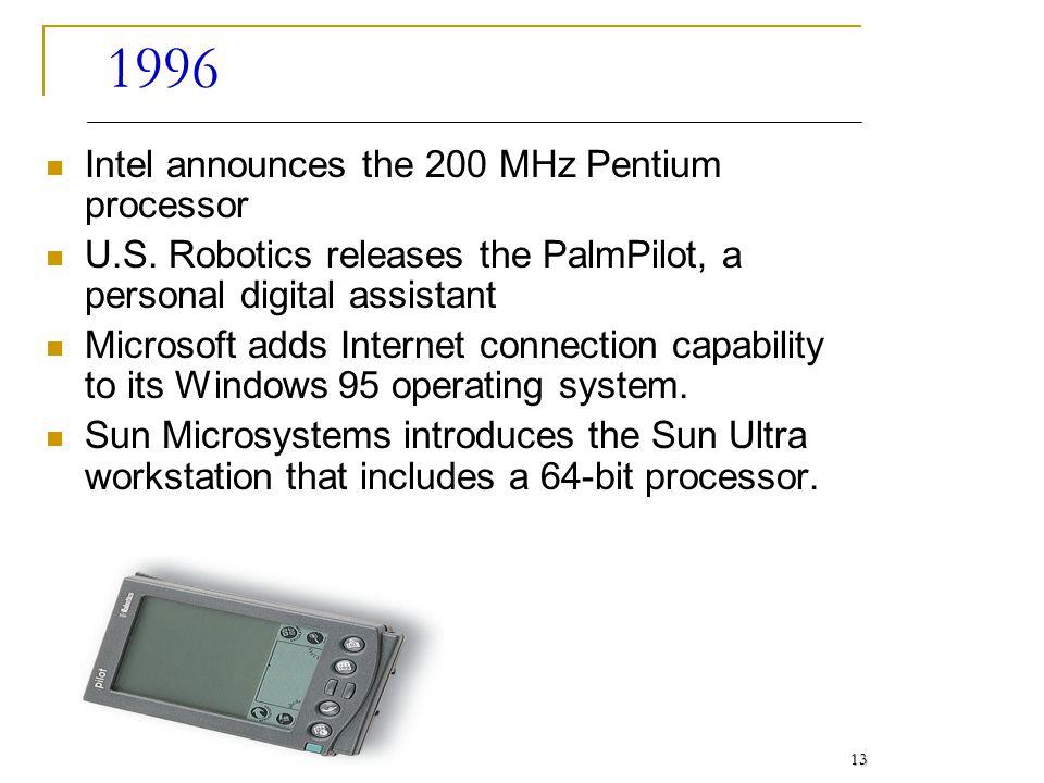 1996 Intel announces the 200 MHz Pentium processor U.S. Robotics releases the PalmPilot, a personal digital assistant Microsoft adds Internet connecti