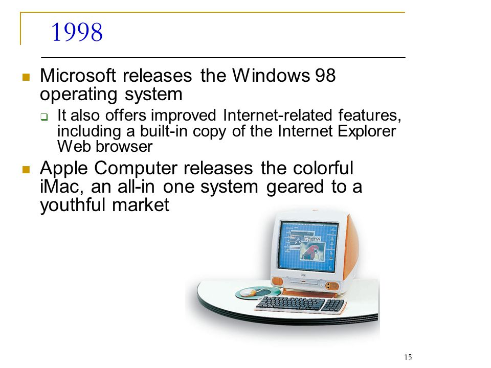 1998 Microsoft releases the Windows 98 operating system It also offers improved Internet-related features, including a built-in copy of the Internet E