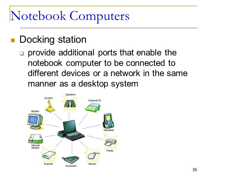 Notebook Computers Docking station provide additional ports that enable the notebook computer to be connected to different devices or a network in the