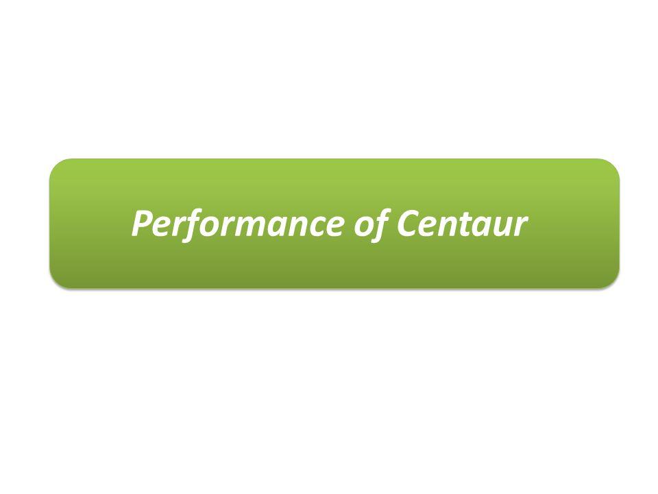 Performance of Centaur