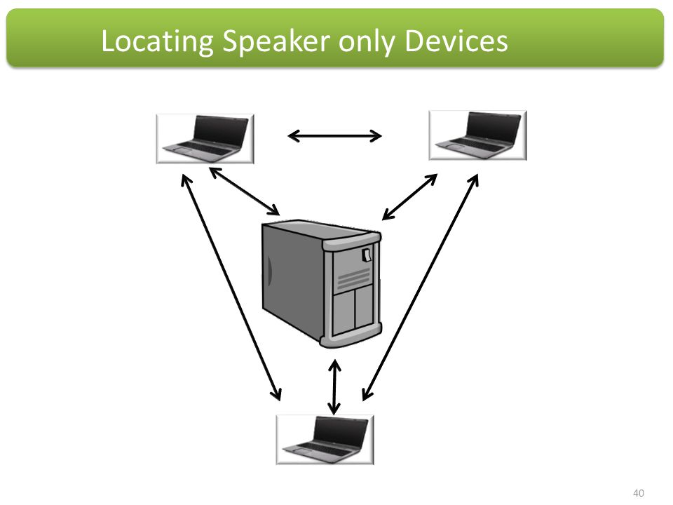Locating Speaker only Devices 40