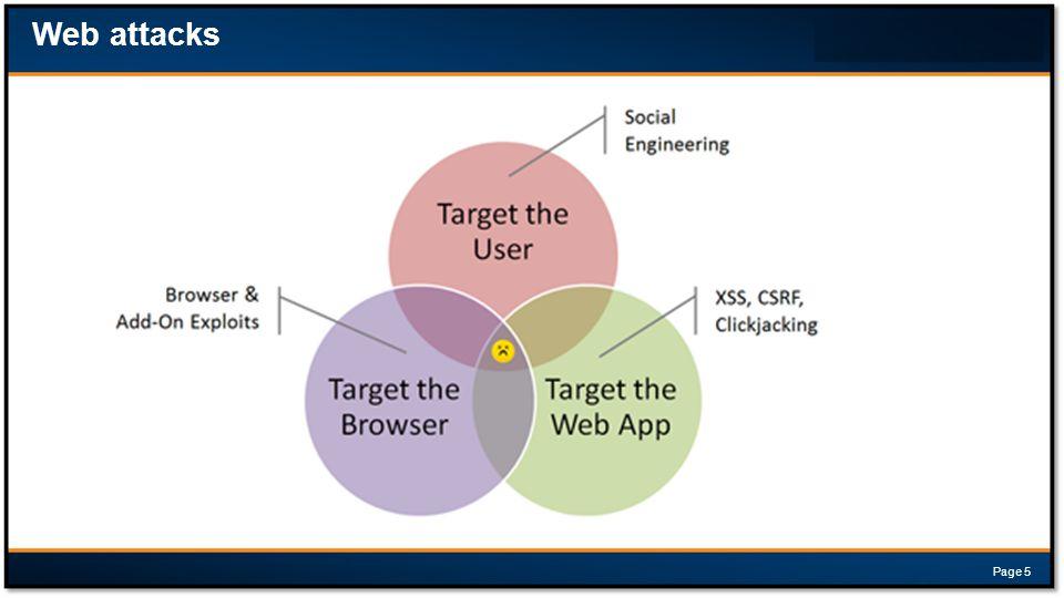 Web attacks Page 5