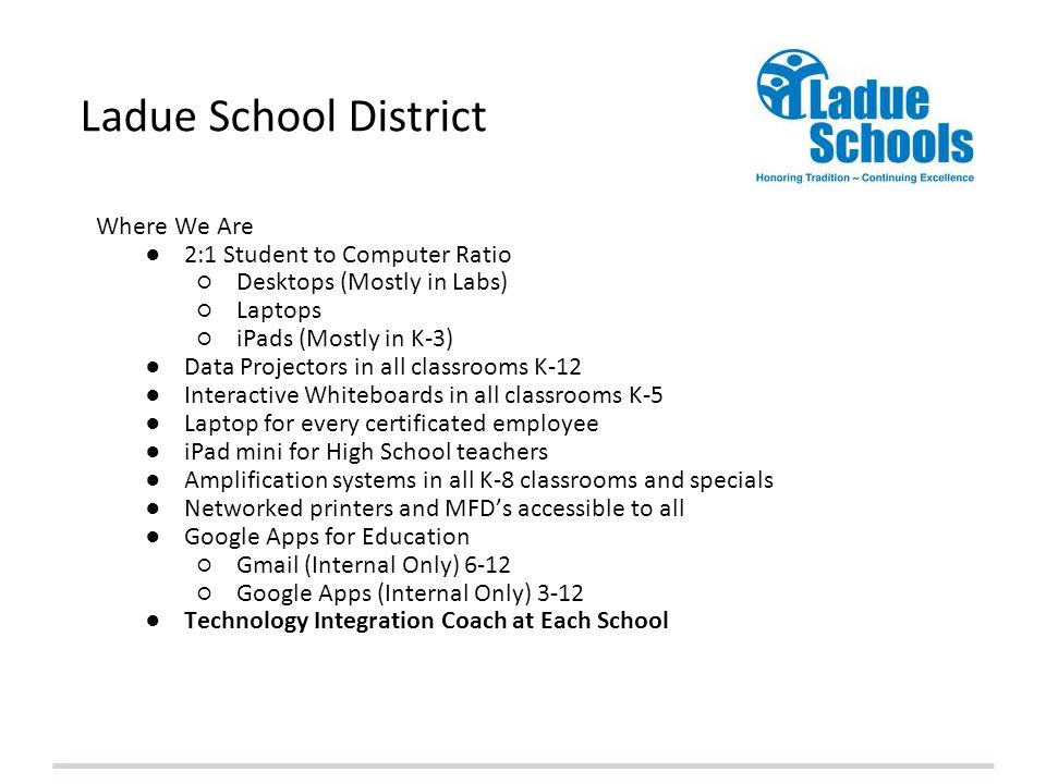 Ladue School District Where We Are 2:1 Student to Computer Ratio Desktops (Mostly in Labs) Laptops iPads (Mostly in K-3) Data Projectors in all classr