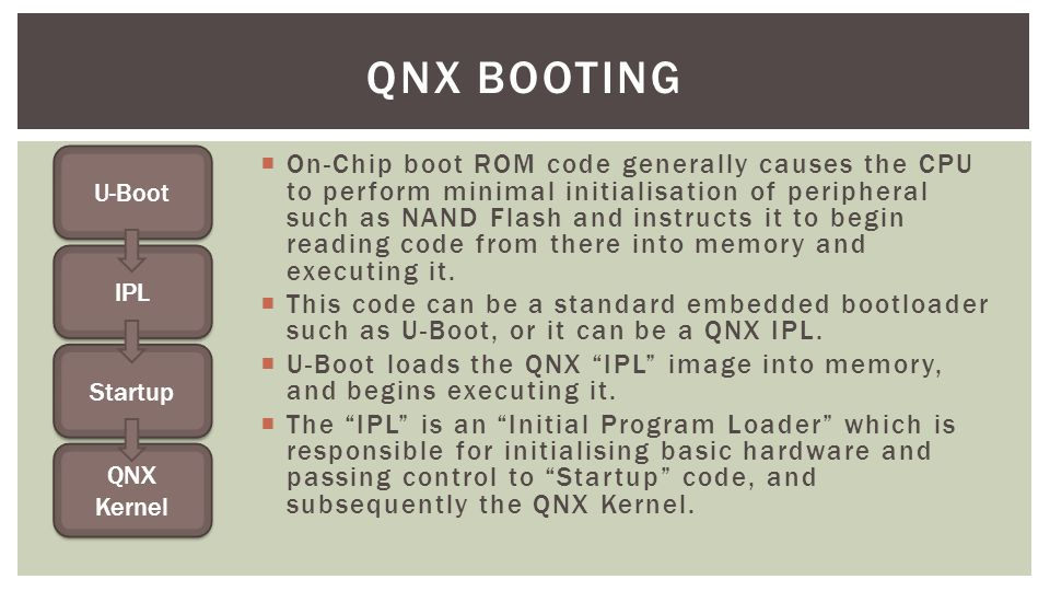 QNX BOOTING U-Boot Startup QNX Kernel On-Chip boot ROM code generally causes the CPU to perform minimal initialisation of peripheral such as NAND Flas