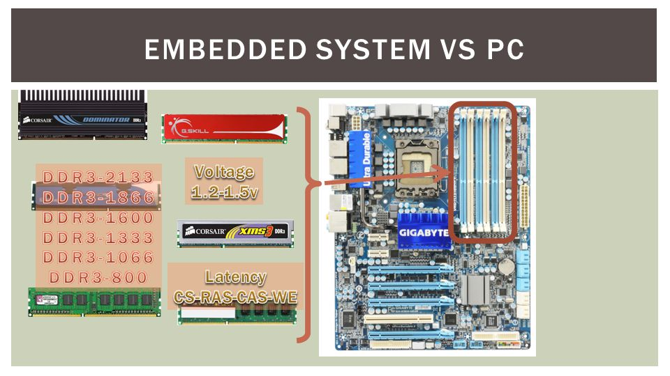 EMBEDDED SYSTEM VS PC