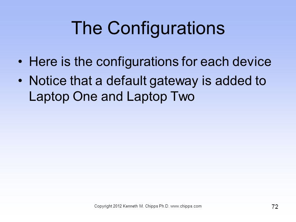 The Configurations Here is the configurations for each device Notice that a default gateway is added to Laptop One and Laptop Two Copyright 2012 Kenneth M.