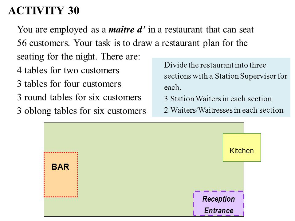You are employed as a maitre d in a restaurant that can seat 56 customers.